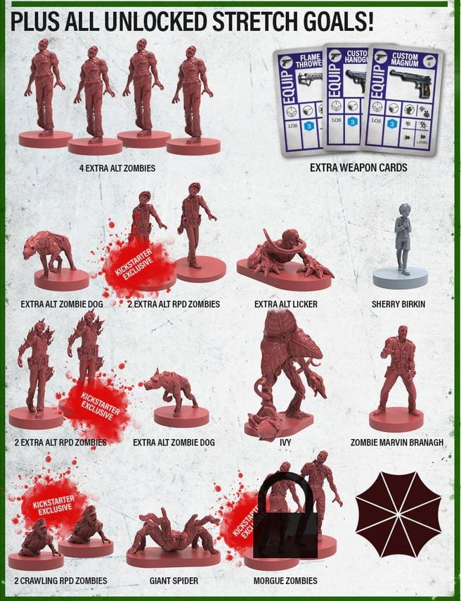 Capcom's Resident Evil 2 Board Game is on Kickstarter and People