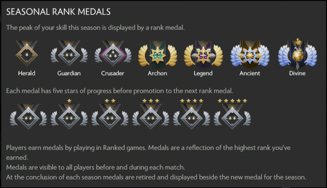 Herald Dota 2 Badge: Dota 2 Introduces New Multi-Tiered Rank Medal System In