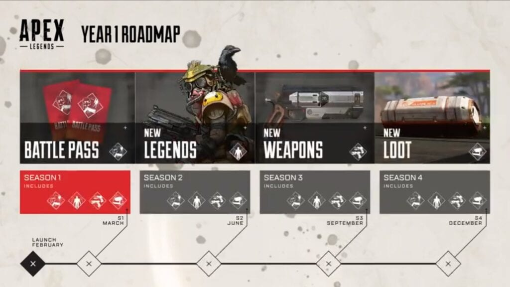 Free-to-Play Titanfall Battle Royale Game 'Apex Legends' Revealed, Now Available (VIDEO)